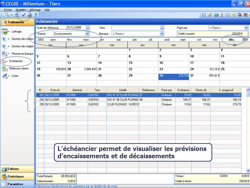 Août 2007 Léchéancier permet de visualiser les prévisions dencaissements et de décaissements