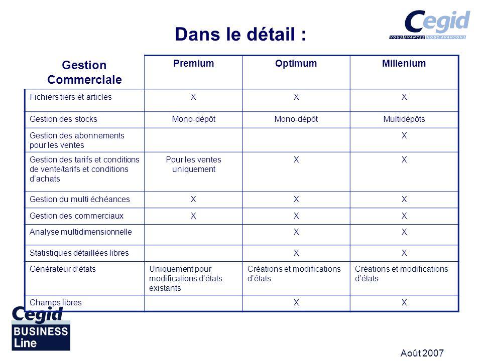 Août 2007 Dans le détail : Gestion Commerciale PremiumOptimumMillenium Fichiers tiers et articlesXXX Gestion des stocksMono-dépôt Multidépôts Gestion