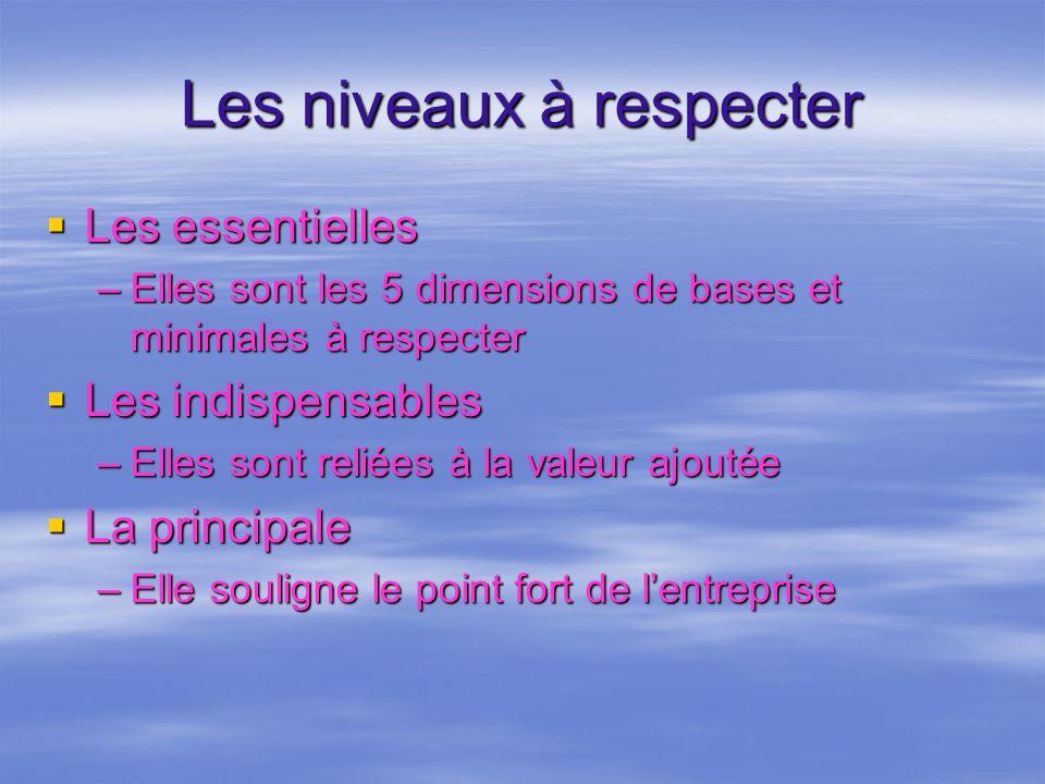 Les niveaux à respecter Les essentielles Les essentielles –Elles sont les 5 dimensions de bases et minimales à respecter Les indispensables Les indisp
