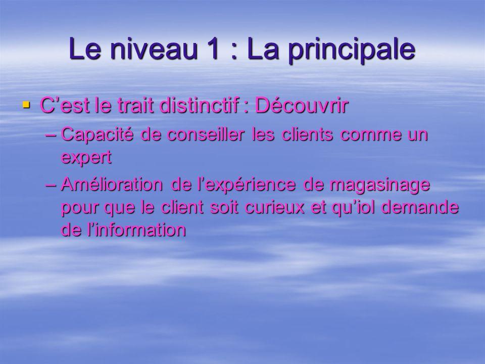 Le niveau 1 : La principale Cest le trait distinctif : Découvrir Cest le trait distinctif : Découvrir –Capacité de conseiller les clients comme un exp
