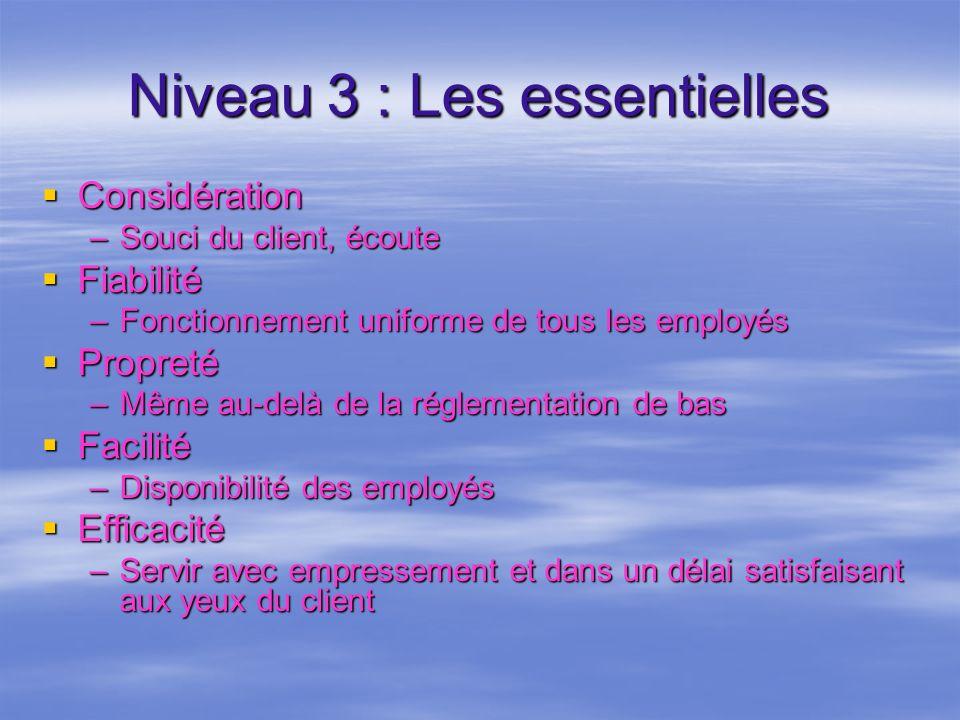 Niveau 3 : Les essentielles Considération Considération –Souci du client, écoute Fiabilité Fiabilité –Fonctionnement uniforme de tous les employés Pro