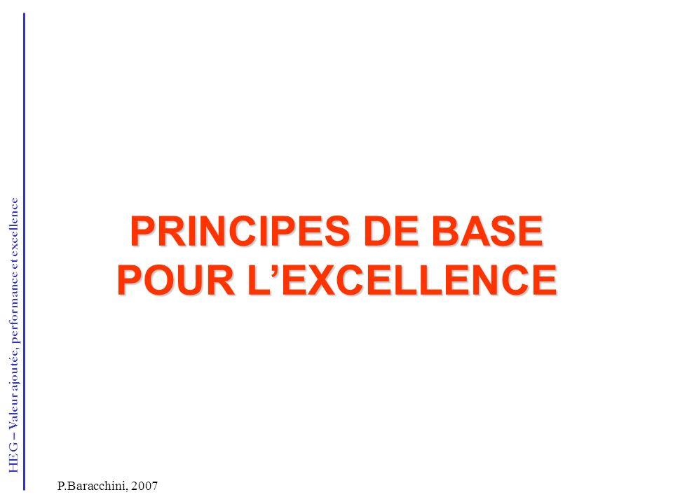 HEG – Valeur ajoutée, performance et excellence P.Baracchini, 2007 PRINCIPES DE BASE POUR LEXCELLENCE