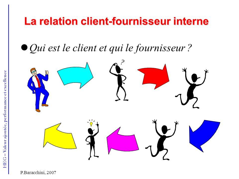HEG – Valeur ajoutée, performance et excellence P.Baracchini, 2007 La relation client-fournisseur interne Qui est le client et qui le fournisseur ?