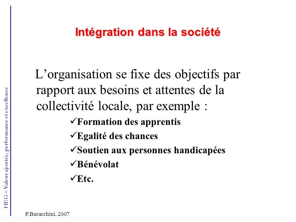 HEG – Valeur ajoutée, performance et excellence P.Baracchini, 2007 Intégration dans la société Lorganisation se fixe des objectifs par rapport aux bes