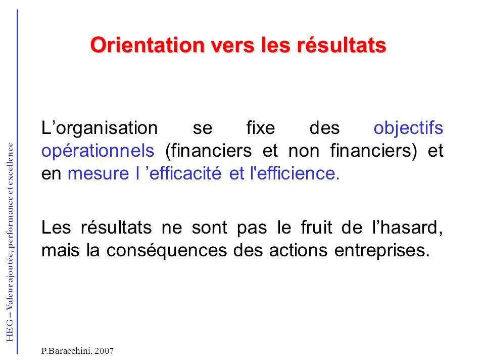 HEG – Valeur ajoutée, performance et excellence P.Baracchini, 2007 Orientation vers les résultats Lorganisation se fixe des objectifs opérationnels (f
