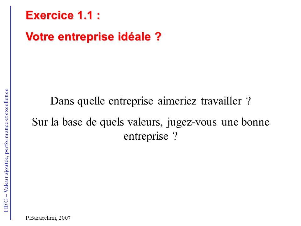 HEG – Valeur ajoutée, performance et excellence P.Baracchini, 2007 Exercice 1.1 : Votre entreprise idéale ? Dans quelle entreprise aimeriez travailler