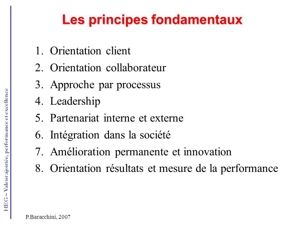 HEG – Valeur ajoutée, performance et excellence P.Baracchini, 2007 Les principes fondamentaux 1.Orientation client 2.Orientation collaborateur 3.Appro