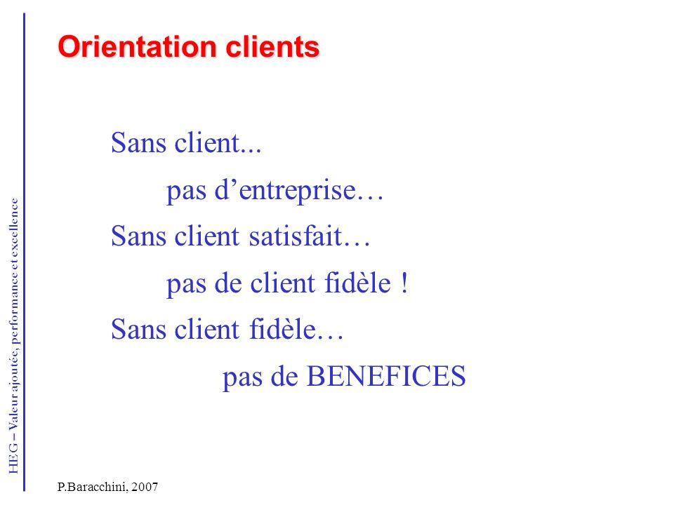 HEG – Valeur ajoutée, performance et excellence P.Baracchini, 2007 Sans client... pas dentreprise… Sans client satisfait… pas de client fidèle ! Sans