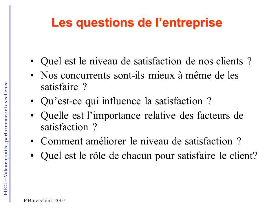 HEG – Valeur ajoutée, performance et excellence P.Baracchini, 2007 Les questions de lentreprise Quel est le niveau de satisfaction de nos clients ? No