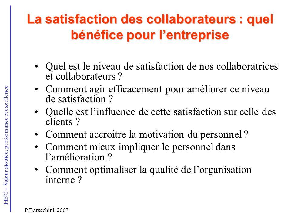 HEG – Valeur ajoutée, performance et excellence P.Baracchini, 2007 La satisfaction des collaborateurs : quel bénéfice pour lentreprise Quel est le niv