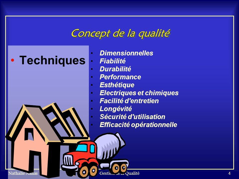 Nathalie NahasGestion de la Qualité5 Concept de la qualité Techniques Coût Achat Utilisation Entretien Mise au rancart