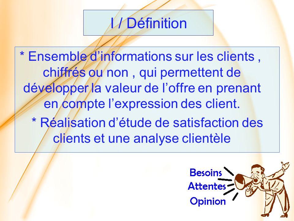 I / Définition * Ensemble dinformations sur les clients, chiffrés ou non, qui permettent de développer la valeur de loffre en prenant en compte lexpre