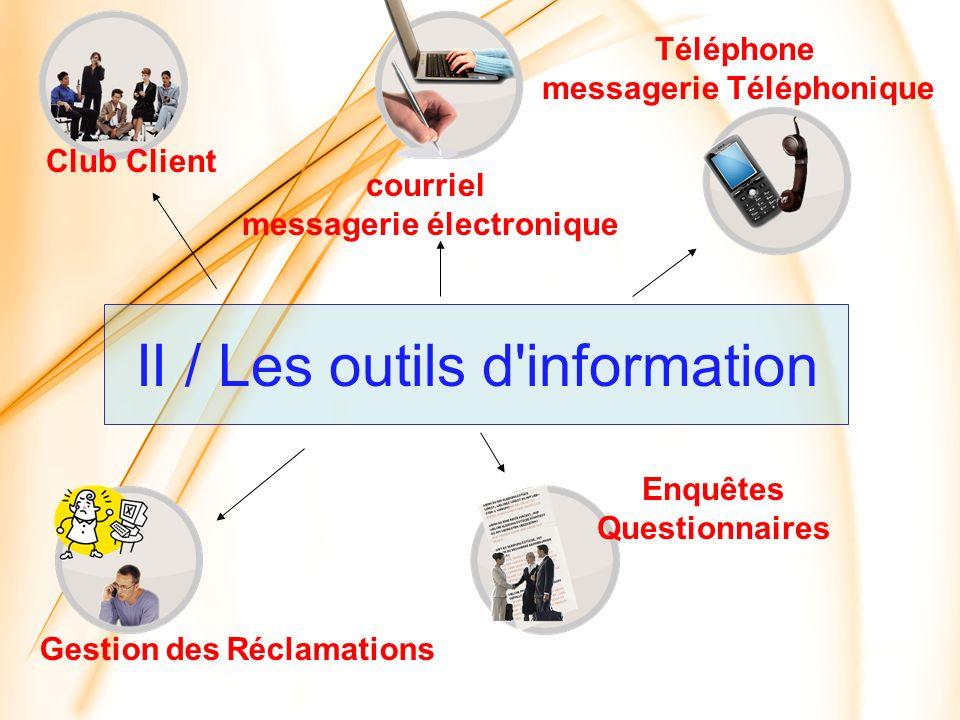 II / Les outils d'information Club Client courriel messagerie électronique Téléphone messagerie Téléphonique Gestion des Réclamations Enquêtes Questio