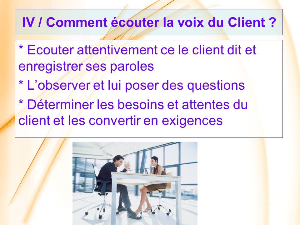 IV / Comment écouter la voix du Client ? * Ecouter attentivement ce le client dit et enregistrer ses paroles * Lobserver et lui poser des questions *