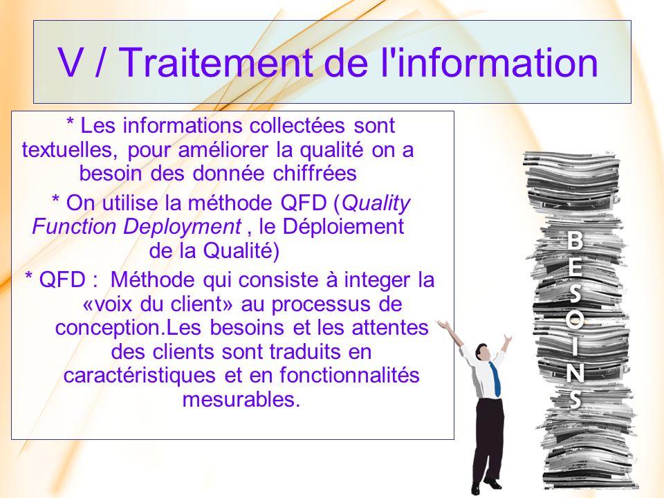 V / Traitement de l'information * Les informations collectées sont textuelles, pour améliorer la qualité on a besoin des donnée chiffrées * On utilise