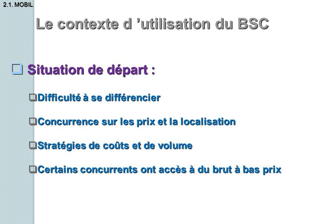 2.1. MOBIL Difficulté à se différencier Difficulté à se différencier Concurrence sur les prix et la localisation Concurrence sur les prix et la locali