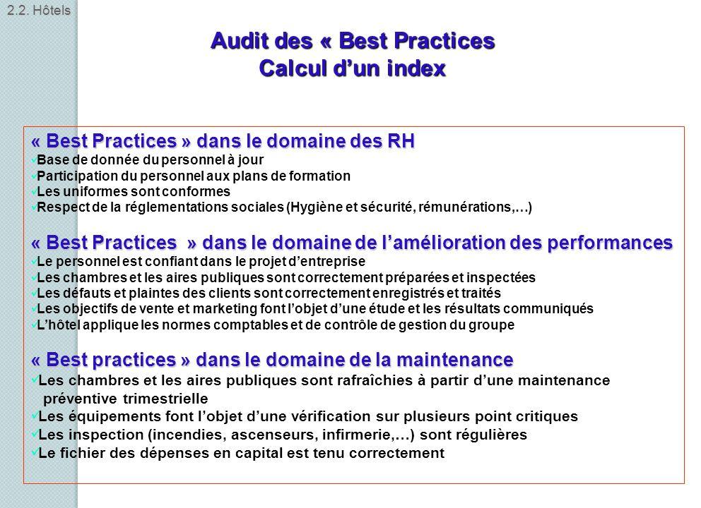 « Best Practices » dans le domaine des RH « Best Practices » dans le domaine des RH Base de donnée du personnel à jour Participation du personnel aux