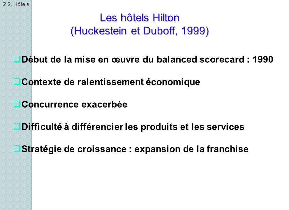 Début de la mise en œuvre du balanced scorecard : 1990 Contexte de ralentissement économique Concurrence exacerbée Difficulté à différencier les produ