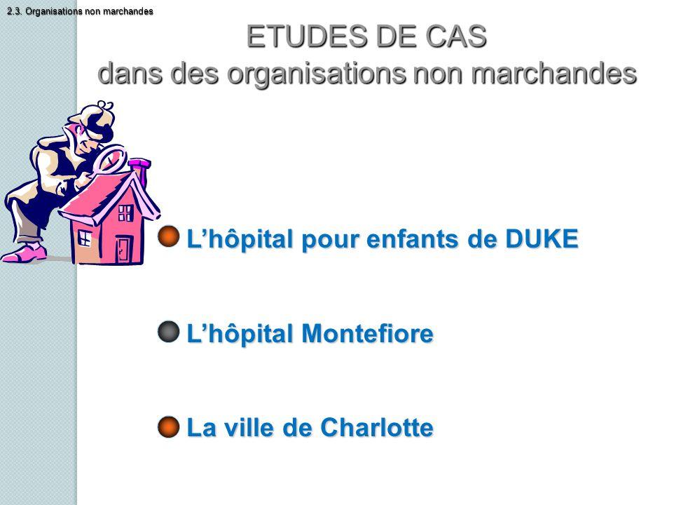 Lhôpital pour enfants de DUKE Lhôpital Montefiore La ville de Charlotte ETUDES DE CAS dans des organisations non marchandes 2.3. Organisations non mar