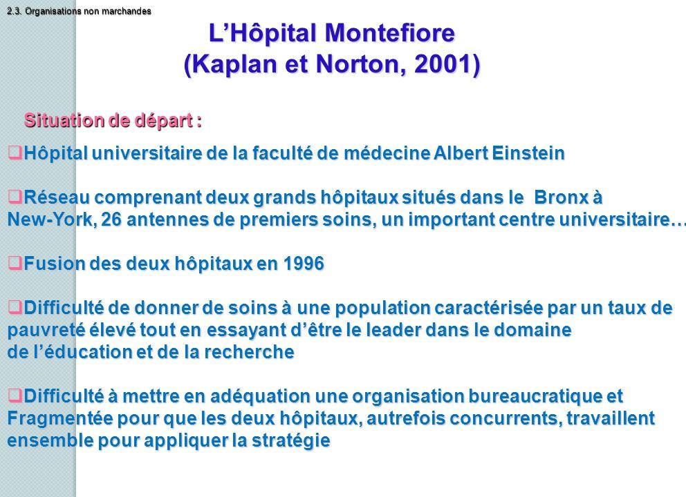 LHôpital Montefiore (Kaplan et Norton, 2001) Situation de départ : Hôpital universitaire de la faculté de médecine Albert Einstein Hôpital universitai