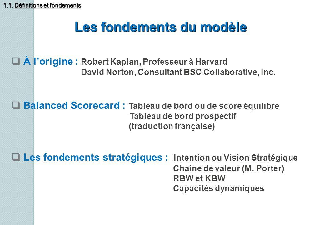 1.1. Définitions et fondements À lorigine : Robert Kaplan, Professeur à Harvard David Norton, Consultant BSC Collaborative, Inc. Balanced Scorecard :