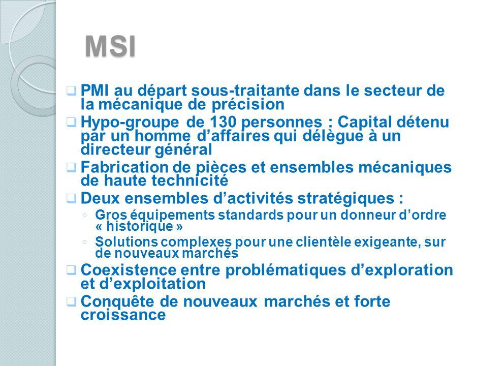 MSI PMI au départ sous-traitante dans le secteur de la mécanique de précision Hypo-groupe de 130 personnes : Capital détenu par un homme daffaires qui
