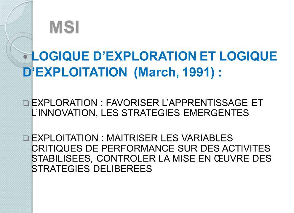 MSI LOGIQUE DEXPLORATION ET LOGIQUE DEXPLOITATION (March, 1991) : EXPLORATION : FAVORISER LAPPRENTISSAGE ET LINNOVATION, LES STRATEGIES EMERGENTES EXP