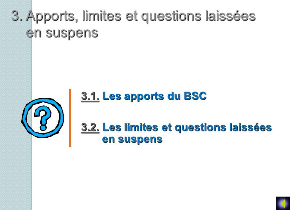 3. Apports, limites et questions laissées en suspens 3.1.3.1. Les apports du BSC 3.1. 3.2.3.2. Les limites et questions laissées 3.2. en suspens en su