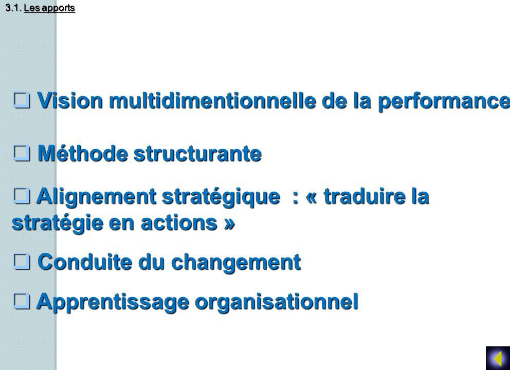 3.1. Les apports Vision multidimentionnelle de la performance Vision multidimentionnelle de la performance Méthode structurante Méthode structurante A