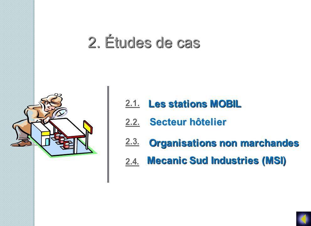 2. Études de cas Les stations MOBIL Les stations MOBIL Secteur hôtelier Secteur hôtelier 2.2. 2.3. 2.4. Organisations non marchandes Organisations non
