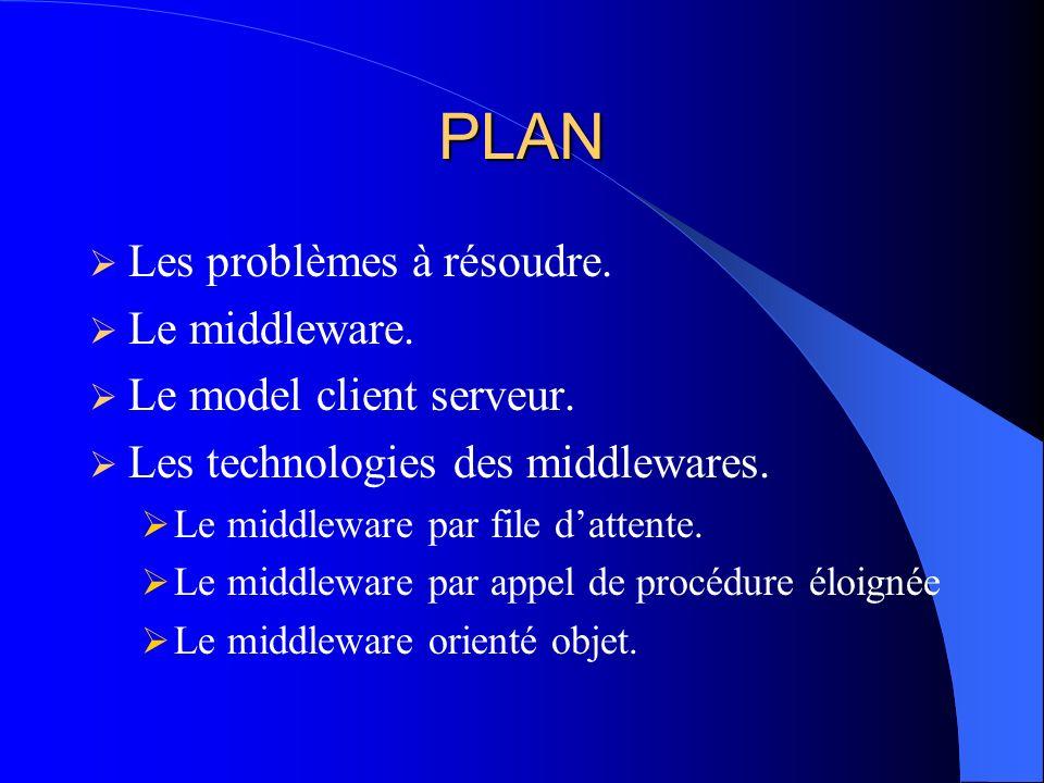 Les problèmes à résoudre Lintégration de logiciels dorigines divers.