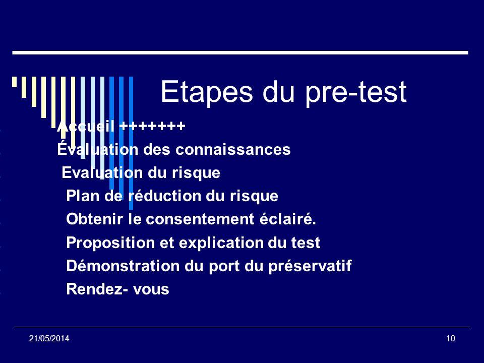 Etapes du pre-test 1. Accueil +++++++ 2. Évaluation des connaissances 3. Evaluation du risque 4. Plan de réduction du risque 5. Obtenir le consentemen