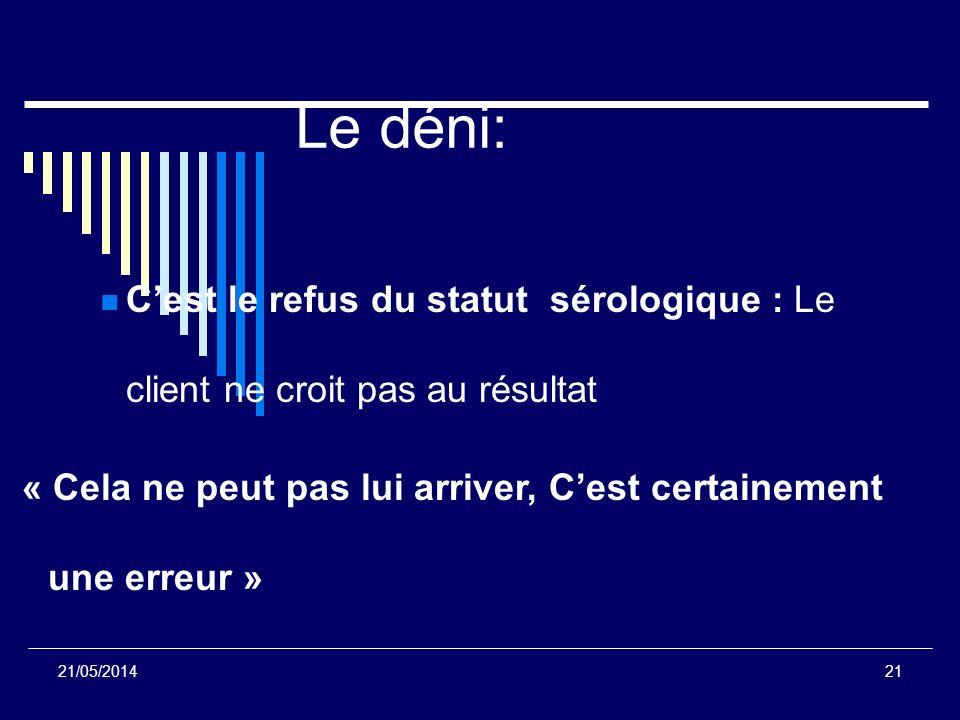 Le déni: Cest le refus du statut sérologique : Le client ne croit pas au résultat « Cela ne peut pas lui arriver, Cest certainement une erreur » 21/05