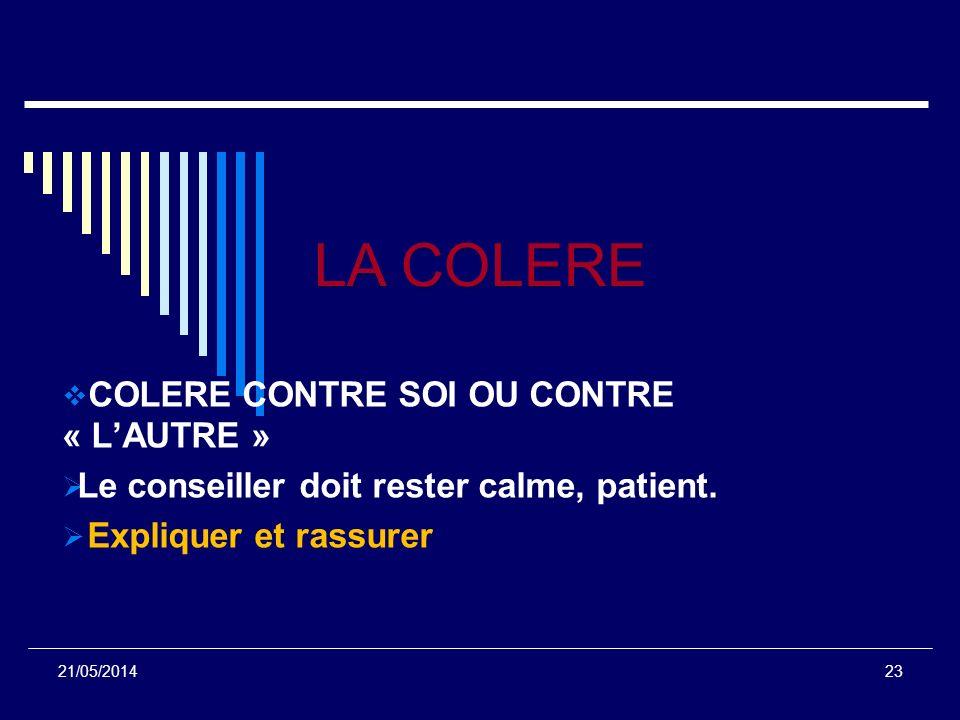 LA COLERE COLERE CONTRE SOI OU CONTRE « LAUTRE » Le conseiller doit rester calme, patient. Expliquer et rassurer 21/05/201423