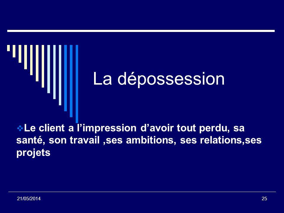 La dépossession Le client a limpression davoir tout perdu, sa santé, son travail,ses ambitions, ses relations,ses projets 21/05/201425
