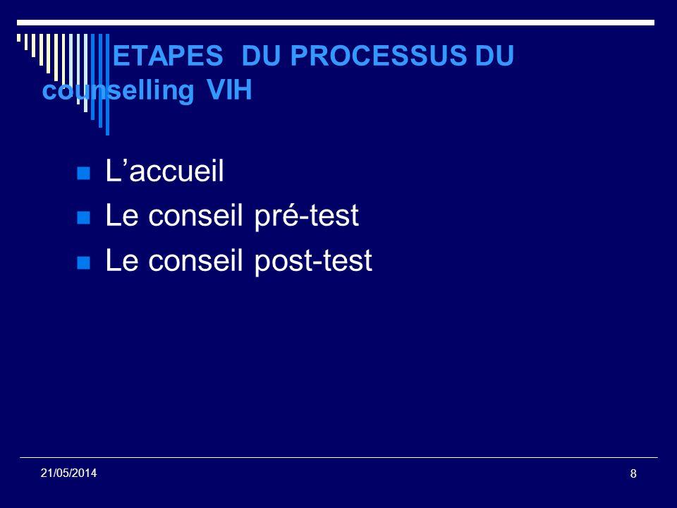 8 21/05/2014 ETAPES DU PROCESSUS DU counselling VIH Laccueil Le conseil pré-test Le conseil post-test