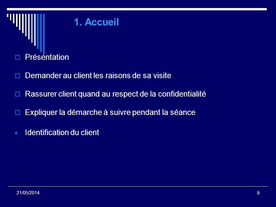 9 21/05/2014 1. Accueil Présentation Demander au client les raisons de sa visite Rassurer client quand au respect de la confidentialité Expliquer la d