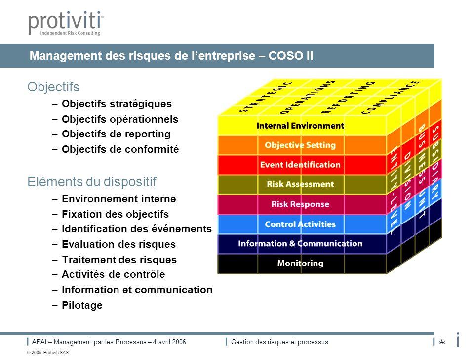 AFAI – Management par les Processus – 4 avril 2006Gestion des risques et processus# © 2006 Protiviti SAS. Management des risques de lentreprise – COSO