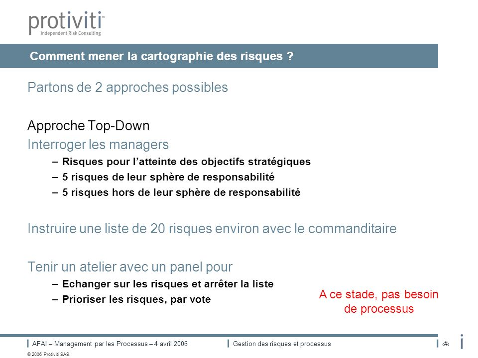 AFAI – Management par les Processus – 4 avril 2006Gestion des risques et processus# © 2006 Protiviti SAS. Comment mener la cartographie des risques ?