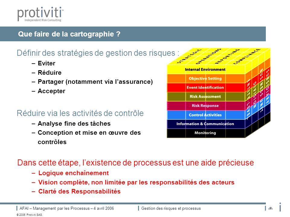 AFAI – Management par les Processus – 4 avril 2006Gestion des risques et processus# © 2006 Protiviti SAS. Que faire de la cartographie ? Définir des s