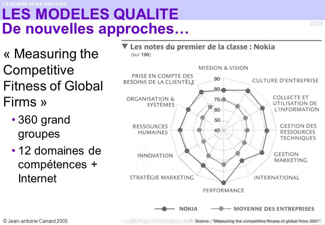 © Jean-antoine Canard 2005 2005 La qualité et les services LES MODELES QUALITE De nouvelles approches… « Measuring the Competitive Fitness of Global F
