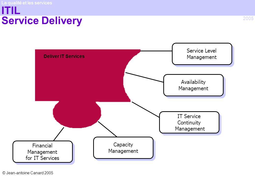 © Jean-antoine Canard 2005 2005 La qualité et les services ITIL Service Delivery Deliver IT Services Service Level Management Financial Management for