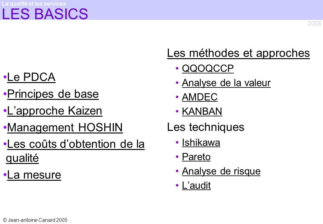 © Jean-antoine Canard 2005 2005 La qualité et les services LES BASICS Le PDCA Principes de base Lapproche Kaizen Management HOSHIN Les coûts dobtentio