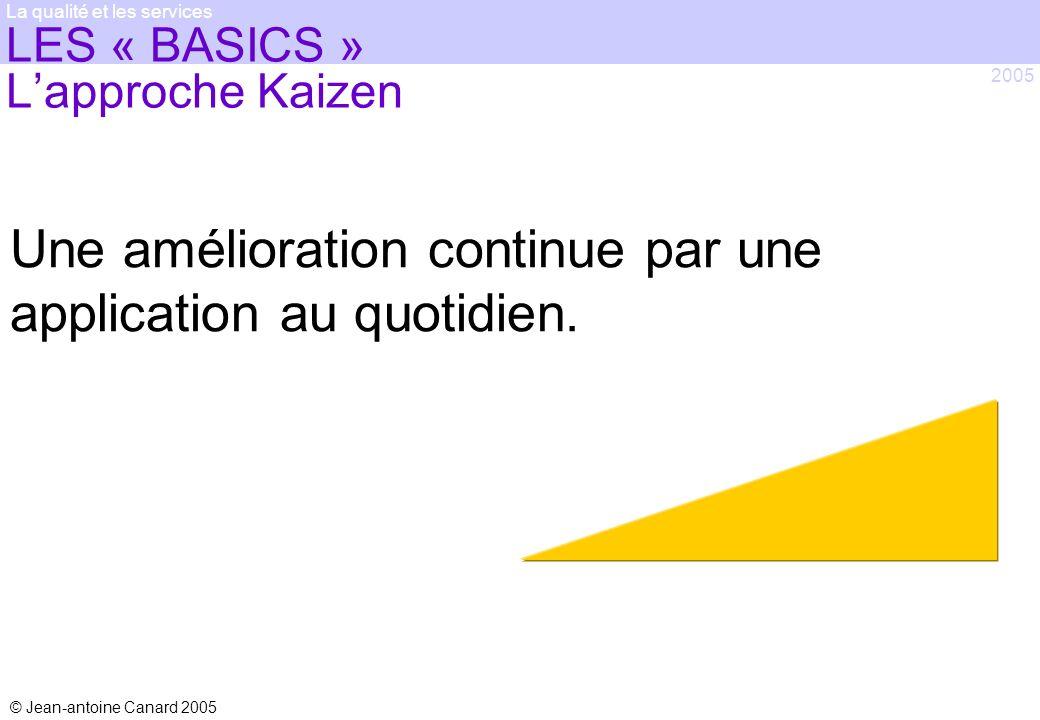 © Jean-antoine Canard 2005 2005 La qualité et les services LES « BASICS » Lapproche Kaizen Une amélioration continue par une application au quotidien.