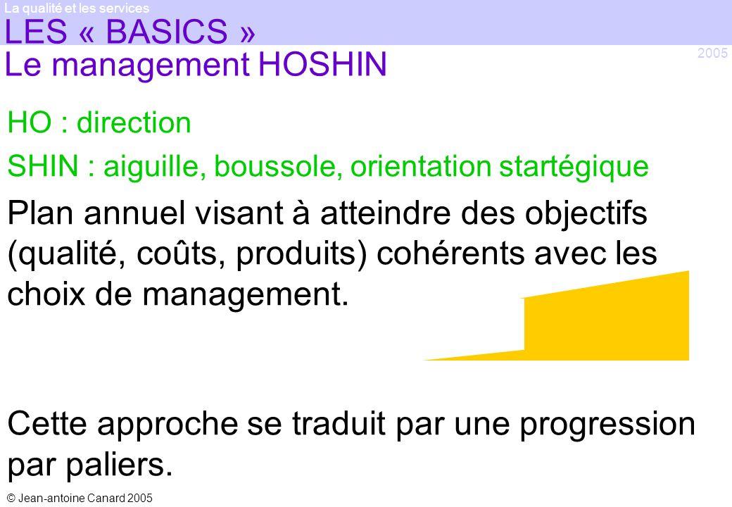 © Jean-antoine Canard 2005 2005 La qualité et les services LES « BASICS » Le management HOSHIN HO : direction SHIN : aiguille, boussole, orientation s
