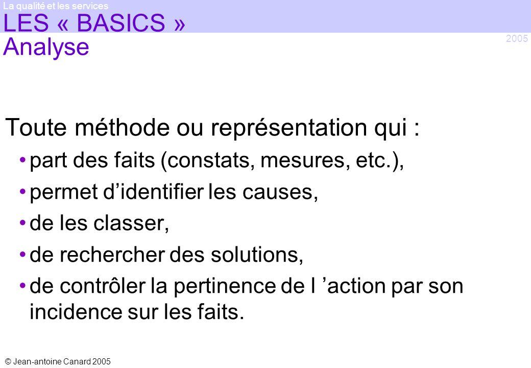 © Jean-antoine Canard 2005 2005 La qualité et les services LES « BASICS » Analyse Toute méthode ou représentation qui : part des faits (constats, mesu