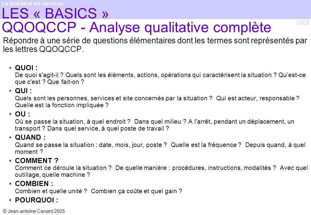 © Jean-antoine Canard 2005 2005 La qualité et les services LES « BASICS » QQOQCCP - Analyse qualitative complète Répondre à une série de questions élé