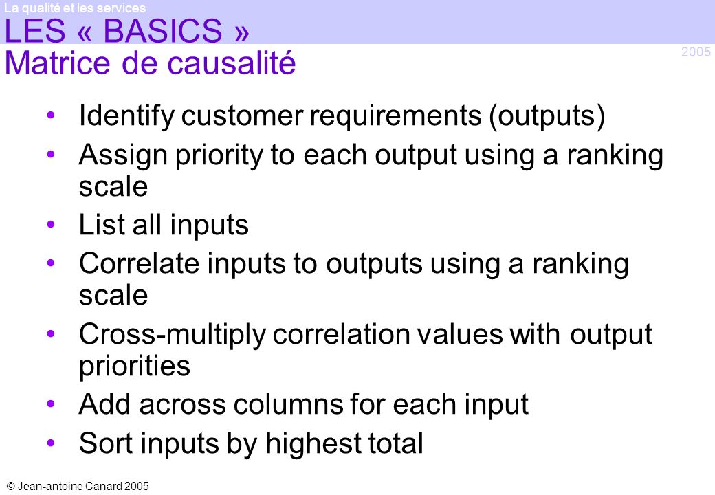 © Jean-antoine Canard 2005 2005 La qualité et les services Identify customer requirements (outputs) Assign priority to each output using a ranking sca