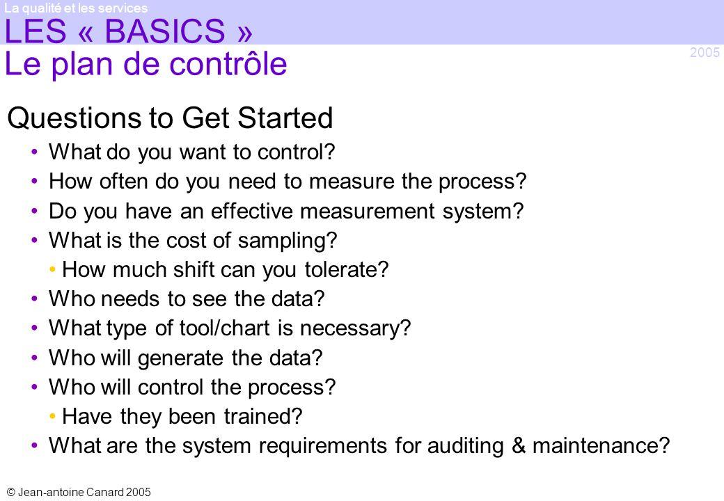 © Jean-antoine Canard 2005 2005 La qualité et les services LES « BASICS » Le plan de contrôle Questions to Get Started What do you want to control? Ho