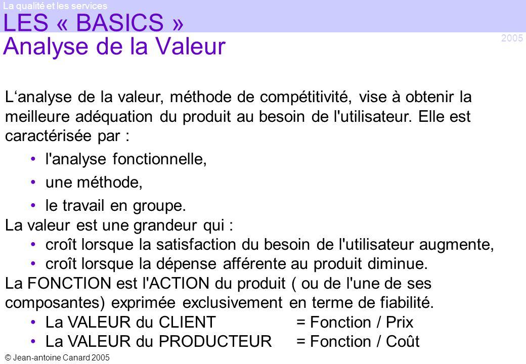 © Jean-antoine Canard 2005 2005 La qualité et les services LES « BASICS » Analyse de la Valeur Lanalyse de la valeur, méthode de compétitivité, vise à